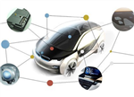 自动驾驶汽车主流传感器盘点