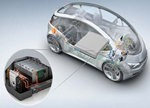 聚焦:最全动力电池产业链全景图