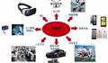 解析8大行业中智能传感器是如何运作的