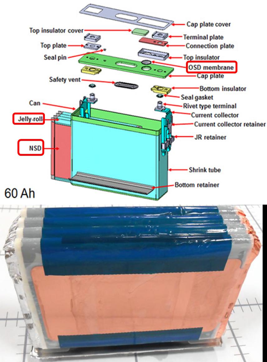 巨头的路线,三星SDI动力电池技术浅析
