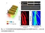 我国在硅纳米线阵列宽光谱发光研究中取得新进展