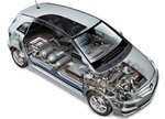 全球电动汽车动力电池产业布局与规划