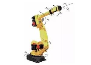 【知识】工业机器人是怎么和数控机床配合工作的?