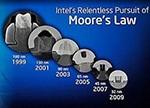 摩尔定律走向终结背后蕴藏着哪些机会?