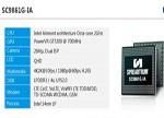 Intel缘何为展讯代工芯片?