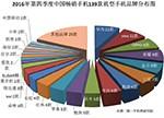 """2016年Q4中国手机市场分析:性能过剩 市场进入""""软时代"""""""