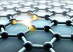 Grafoid推出石墨烯聚合物纳米多孔膜