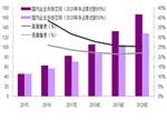 2017年新能源汽车产业发展趋势分析