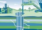 水污染与土壤污染治理大军中的科技身影
