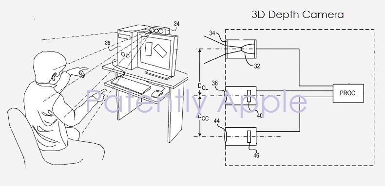 苹果获<font color='red'>3D相机</font>系统专利 可应用于游戏和面部识别