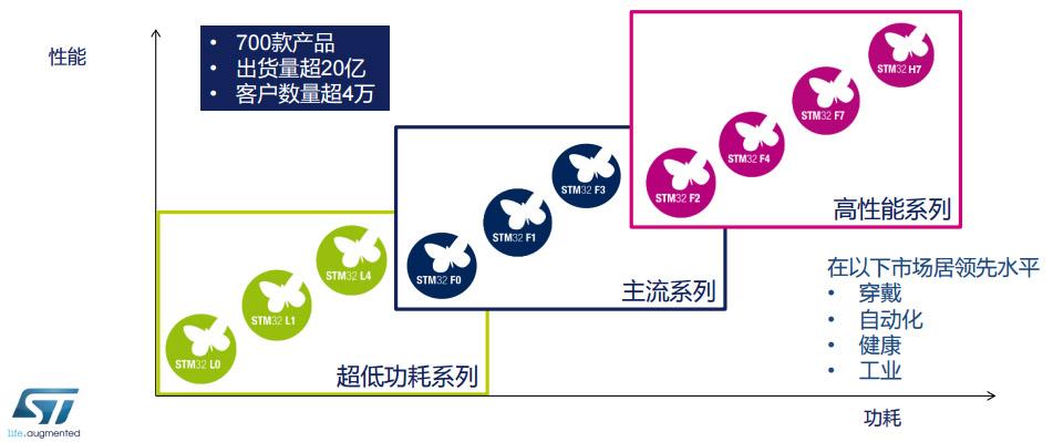 电路 电路图 电子 设计 素材 原理图 951_399