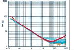 技术贴:物联网最低功耗解决方案由何种传感器实现的?
