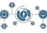 什么才是真正的物联网?智能硬件算吗?