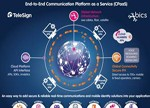 BICS 签订最终协议将收购 TeleSign
