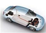 从磷酸铁锂/三元电池看动力电池行业现状