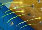 科学家揭秘锂离子电池老化的重要机理
