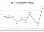 【深度】全面解读中国新能源汽车产业发展趋势