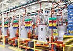 解读:十大工业自动化产品市场规模!