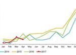 4月混动客车急转直下:多家企业瓜分市场