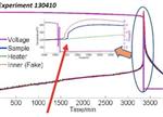 【干货】动力电池安全智能系统实例分析及建议