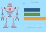 """占据亚太半壁江山 机器人将要迎来""""中国时代""""?"""