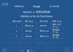 柯洁三战全输,人类使出全身解数仍不敌AlphaGo