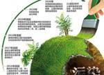 """""""土十条""""让土壤检测订单多多 90%的土壤原位修复却亏钱"""