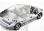 【盘点】近期动力电池相关政策一览