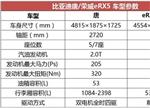 比亚迪唐VS荣威eRX5:4大方面对比 看谁更好