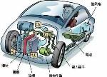上汽FCV80获得市场准入 燃料电池车再次升温