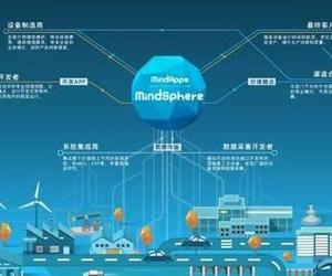 IOT操作系统MindSphere将数据转化价值