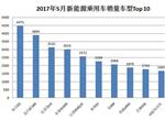 5月新能源车型销量TOP10:知豆D2变第1