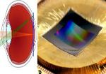 微软研发曲面相机传感器