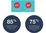 【对比】两份截然不同自动驾驶报告:谁更靠谱?