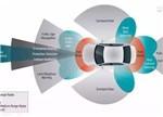 【梳理】史上最全自动驾驶系统解析
