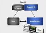 CPU+FPGA给机器人一个最强大脑
