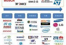 盘点全球MEMS制造商和代工厂
