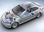 新能源汽车热点不断 汽车电子蓄势待发