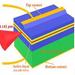 上海微系统所镓砷铋量子阱激光器研究获进展