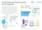 AI行业报告:10大经济影响和8大对策