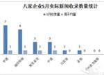 """5月新能源客车市场""""5大指标""""分析"""