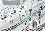 工业物联网的现在和未来