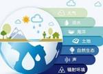 【图说】2016中国环境状况公报