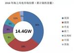 从几大海上风电发展大国补贴政策看思路