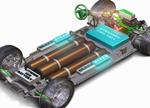 锂电已是红海 投资燃料电池正当时