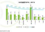 从数据看6月新能源汽车市场整体格局