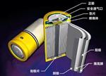 动力电池需求增加 四大材料再迎扩产潮