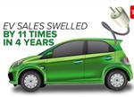 全球电动汽车4年内销量增长11倍