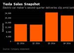 特斯拉上半年销量激增61% 产能困扰却在后头