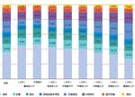 新能源车市场半年景况分析:可拓展空间大
